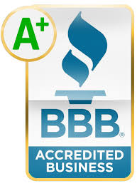 Global Leads Solutions Inc. BBB Business Review